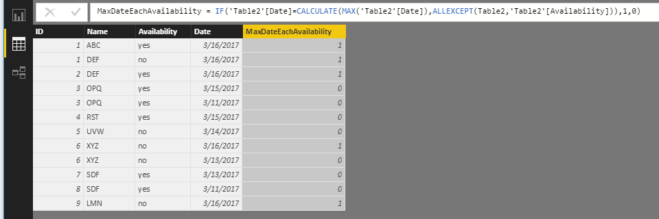 Solved: DAX expression for Max Date data display in Table
