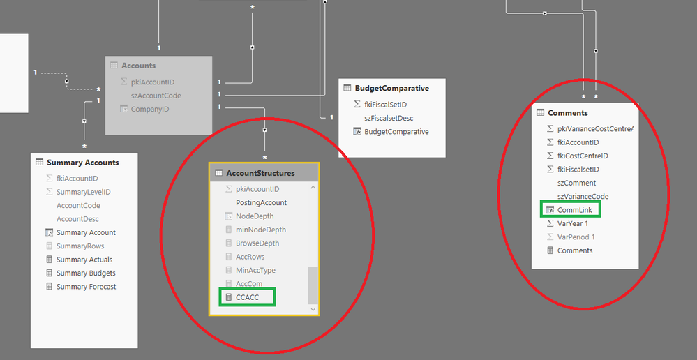 How to link Table A to Table B - Vlookup? - Microsoft Power BI Community