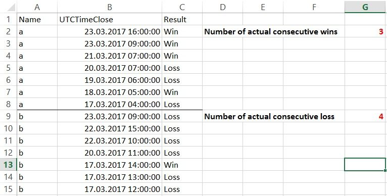 Solved: Count last(actual) consecutive sorted rows