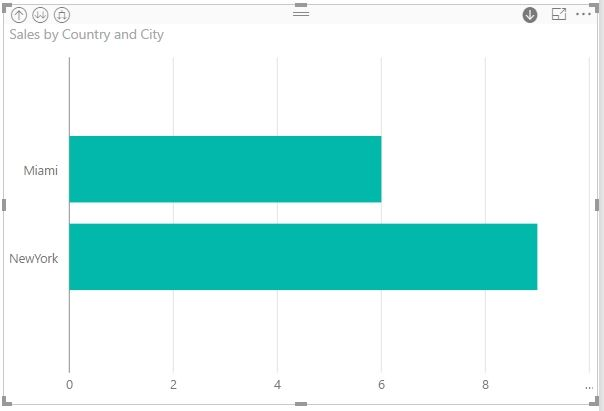 Update on the drill down behavior of the Grouped Bar Chart._2.jpg