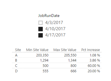 Solved: Power BI report compare multiple rows to find grow ...