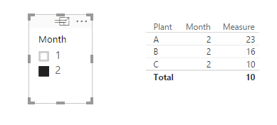 Solved: How to Find Column's Minimum value based on other