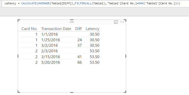Solved: Calculating Date Difference between 2 or more date
