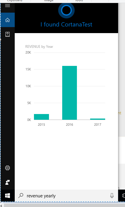Www Bing Commail At Abc Microsoft Com: App.powerbi.com/cortana/test Showing No Interpreta