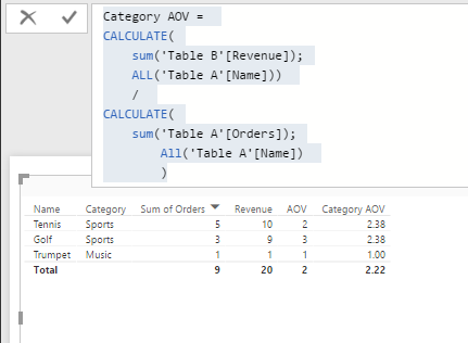 Solved: CALCULATING an AVG Measure for category segment