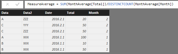 Solved: Calculate an average from a Sum by Month - Microsoft
