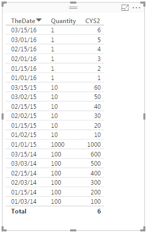 how to calculate day from date manually