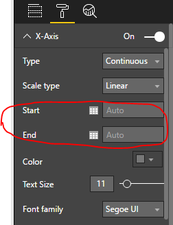 Solved: Show all Dates on continuous X axis - Microsoft Power BI