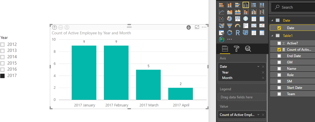 Solved: Calculating a monthly employee count from a start
