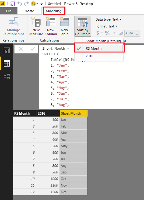 Solved: Convert numbers to month - Microsoft Power BI Community