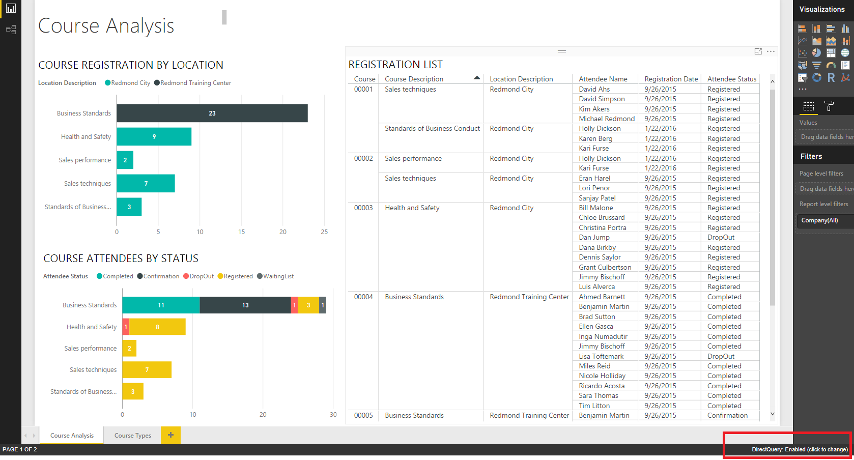 Solved: Dynamics 365 operations reporting - Microsoft Power