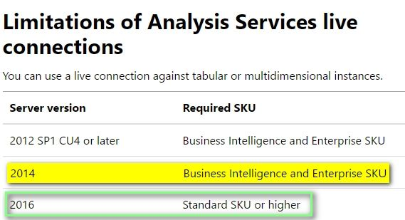 cannot connect to analysis services with cube (SSAS - multidimensional), server SQL Server 2014 SP1_1.jpg