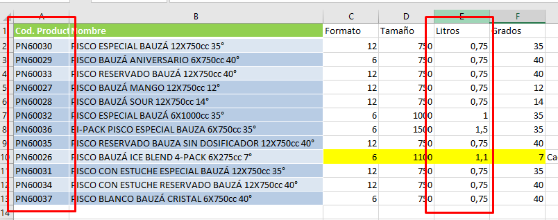 Solved: Multiply two columns from different tables with a