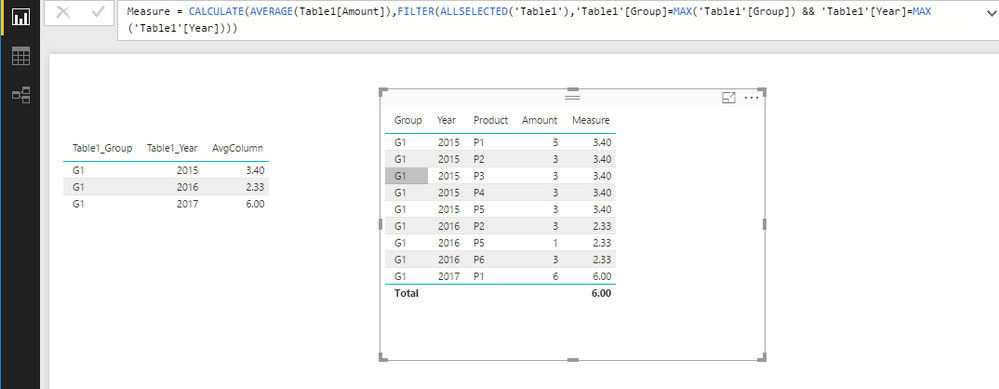 Solved: dax group by measure - Microsoft Power BI Community