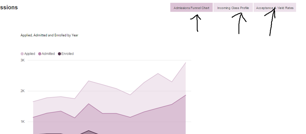 solved navigate between pages of a power bi reports via h