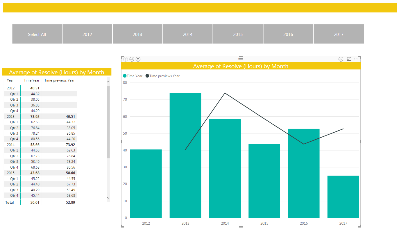 how to create a measure in power bi