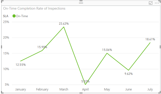 Inspection Percentages 2.png