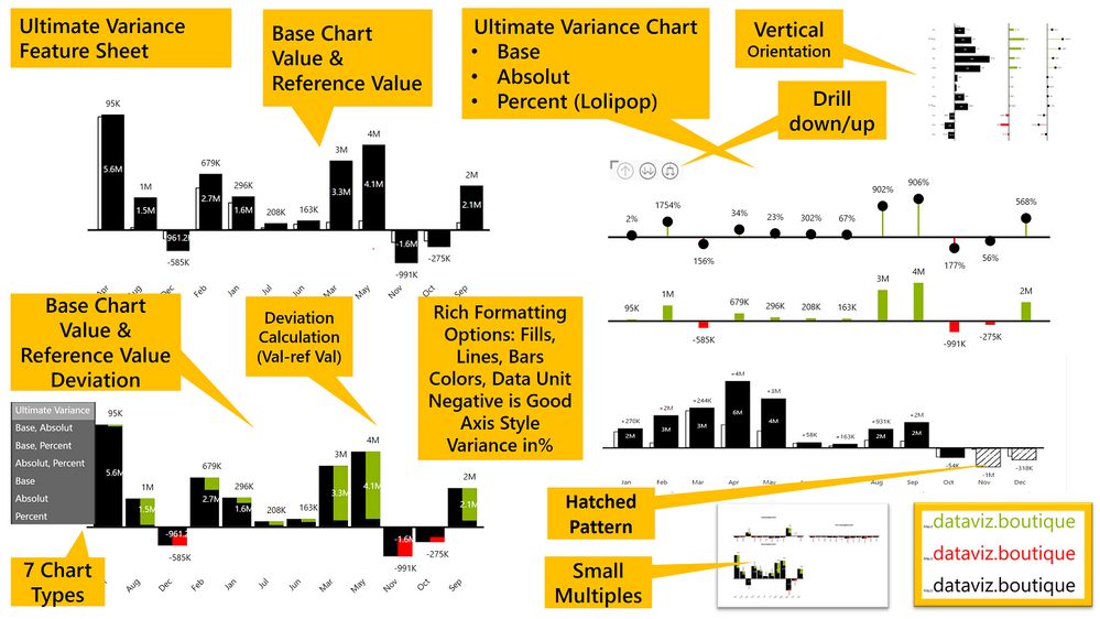solved how to create variance field and variance microsoft