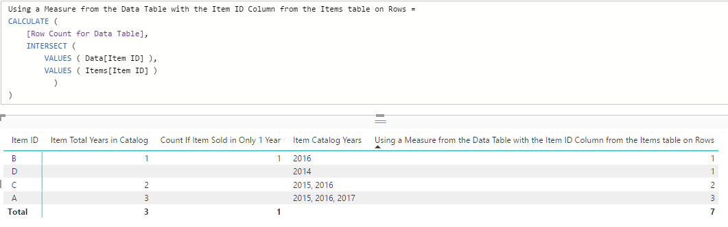 Solved: Can't join tables, how retrieve value from another