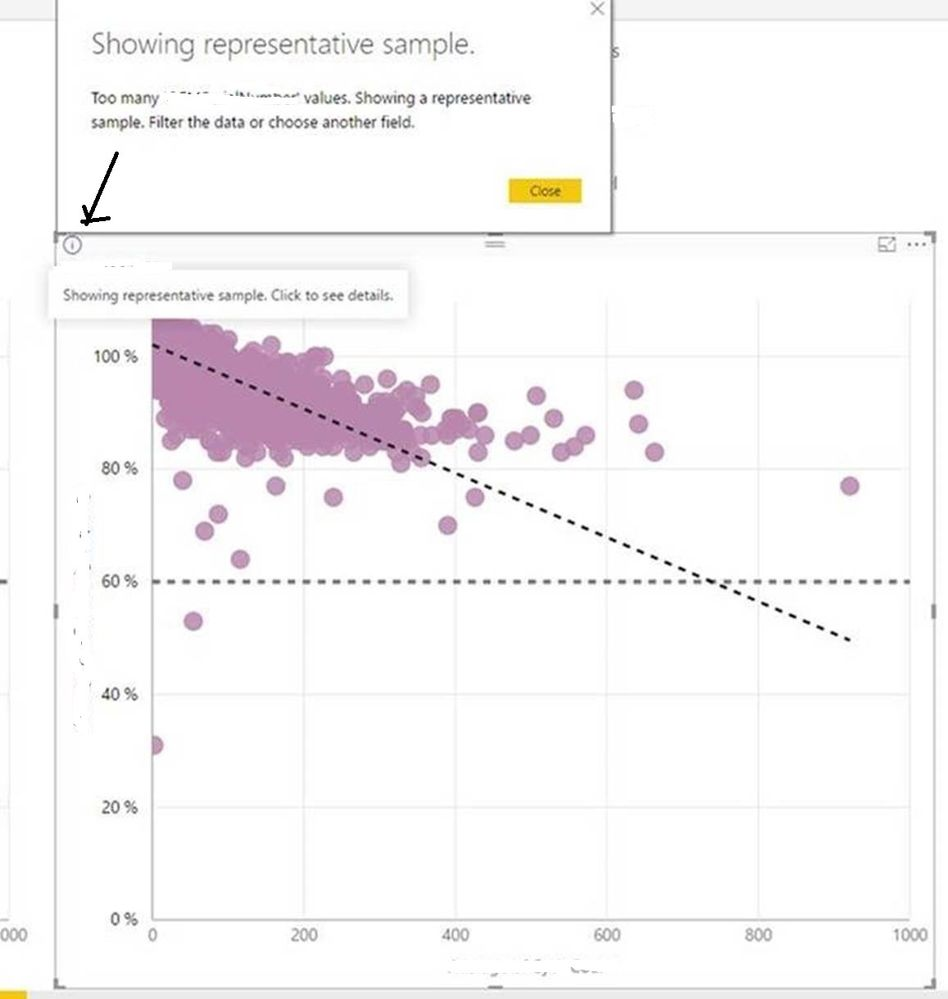 Bug in scatter plot microsoft power bi community and the same chart shows in powerbi ccuart Choice Image