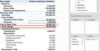 Report With PowerPivot / Excel  Microsoft Income Statement