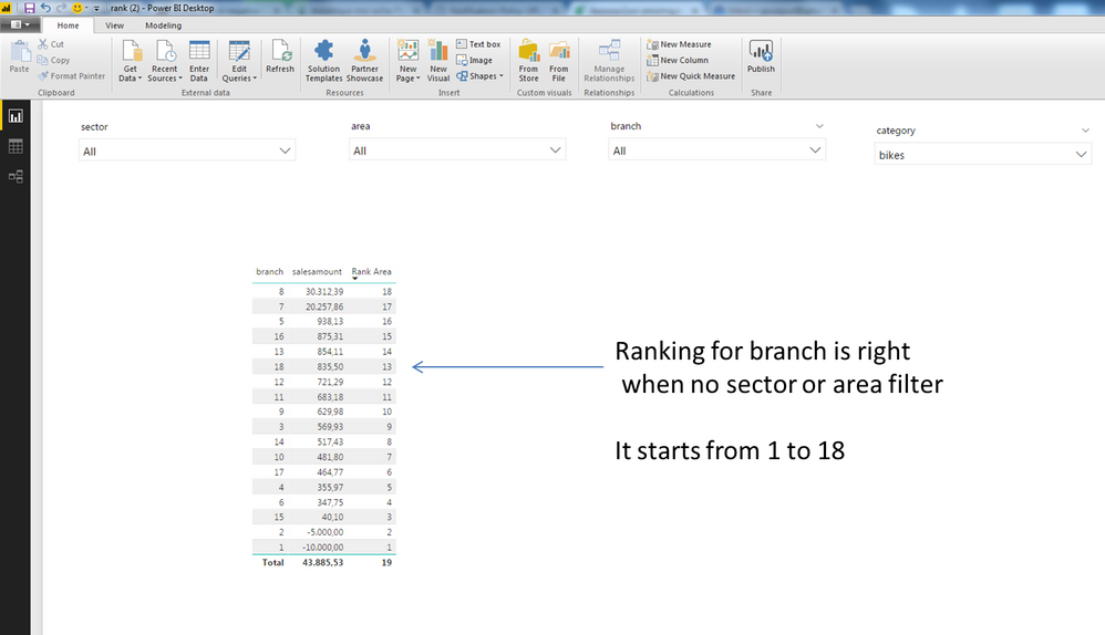 Solved: wrong rank in negative values - Microsoft Power BI Community