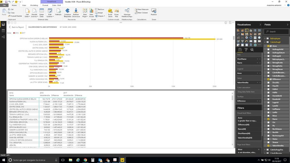 Solved: Difference between two columns or rows - Microsoft Power BI