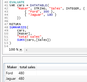 Solved: Summarzing a table variable? - Microsoft Power BI Community