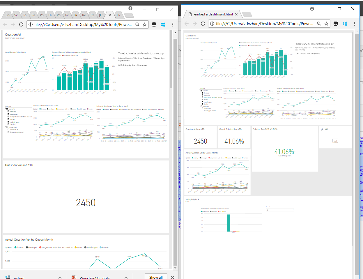 Solved: Power BI Embedded - responsive dashboard view - Microsoft
