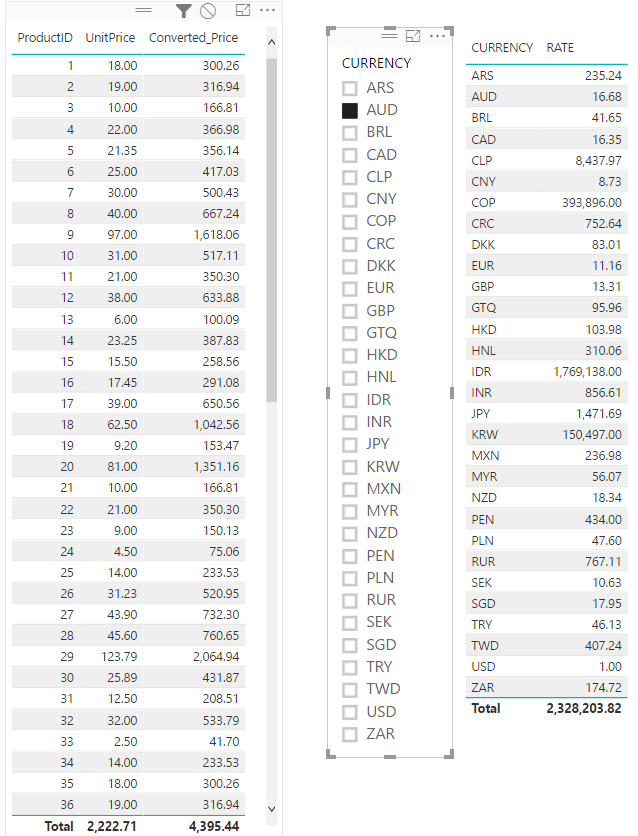 Solved Multiply Column Values To The Currency Rate Select
