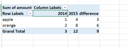 difference between columns in pivot table - Microsoft Power