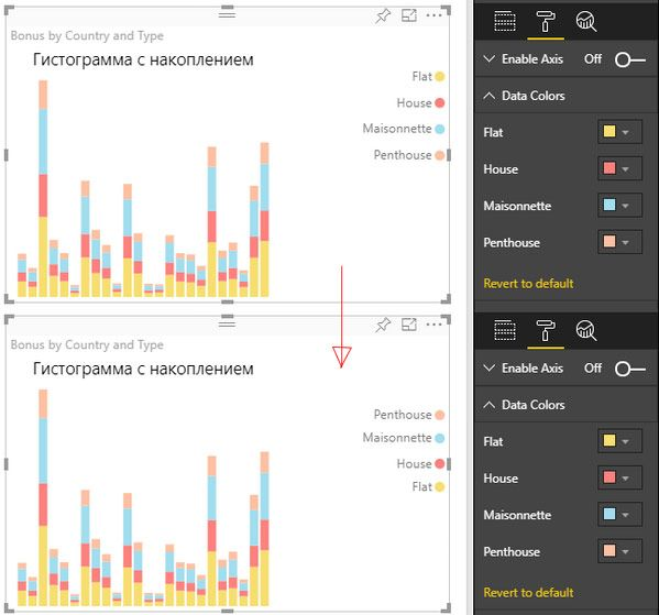Create stacked column chart - Page 4 - Microsoft Power BI Community