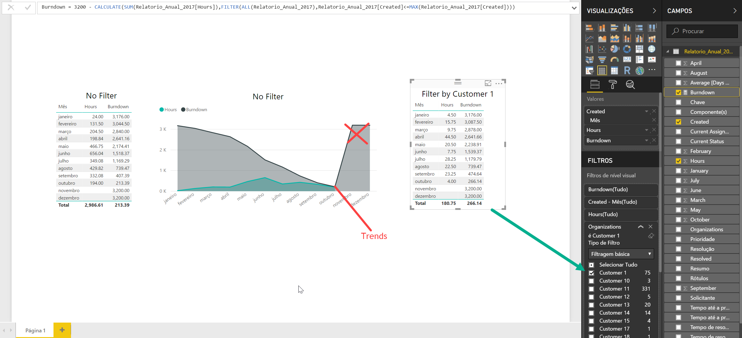 Solved: Help With A Simple Burndown Chart   Page 2   Microsoft Power BI  Community