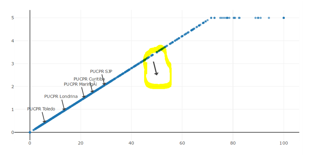 Issue with plotly R package and PowerBI - Visual s