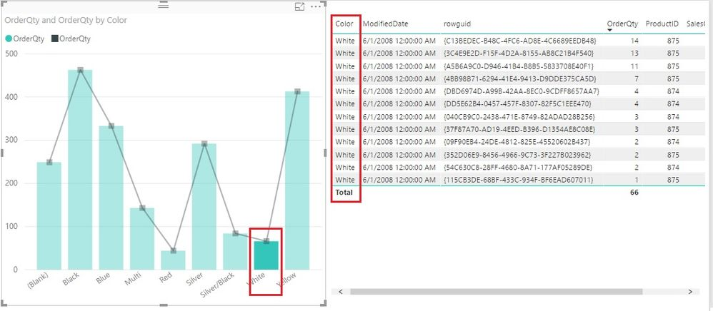 how to filter line chart and table chart microsoft power bi community