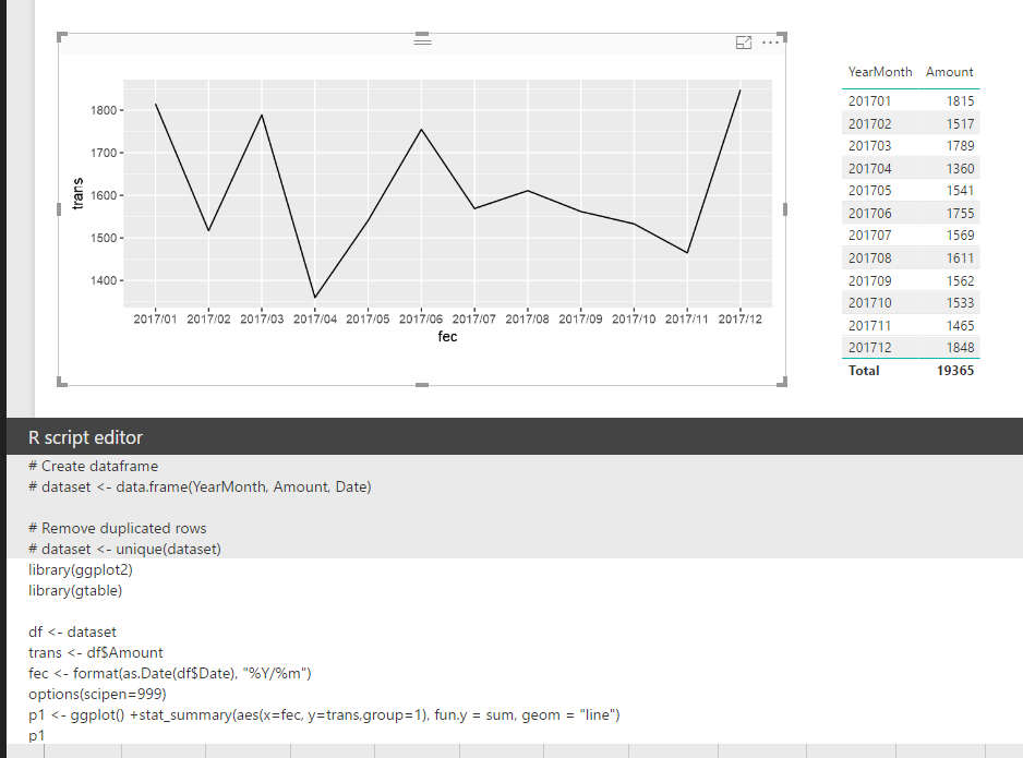 Solved: R Script ggplot Line Plot - Microsoft Power BI Community