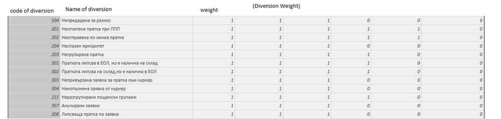 Diversion (WEIGHT).png