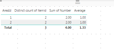 Solved: Use DISTINCTCOUNT in a GROUPBY expression