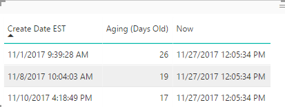 Aging INCLUDES Weekends and Holidays.PNG