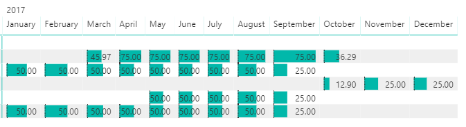 PowerBI Averages.PNG
