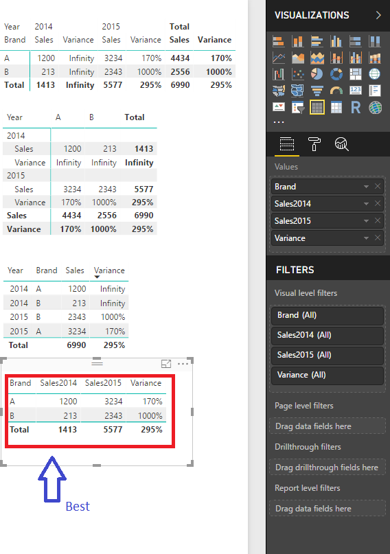 How to calculate percentage change from prior date (prior record).png