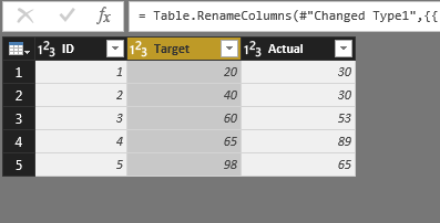 Showing values split by unique text in column? - Microsoft