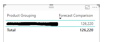 Intersect Issue in power BI.PNG