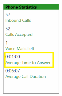 Power BI - Good Snip - with 2 Time Measures.PNG