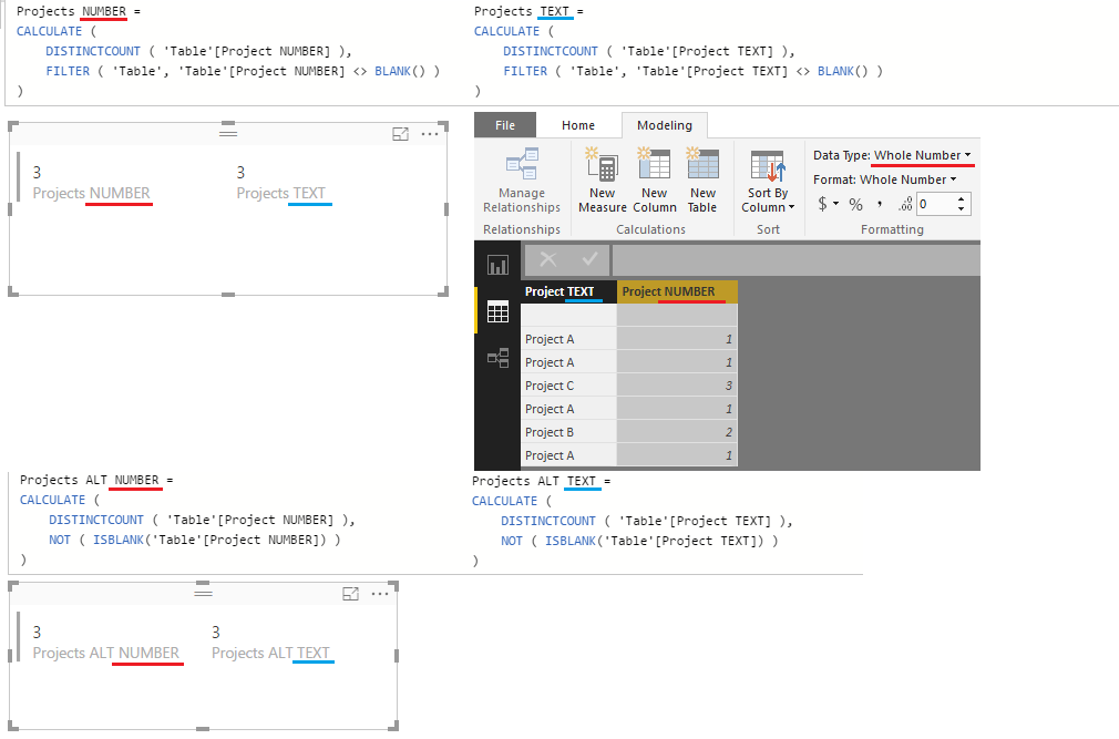 power bi dax functions pdf