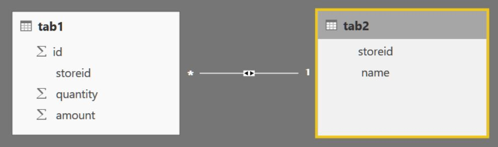 Solved: DAX: sum with two filters - Microsoft Power BI Community
