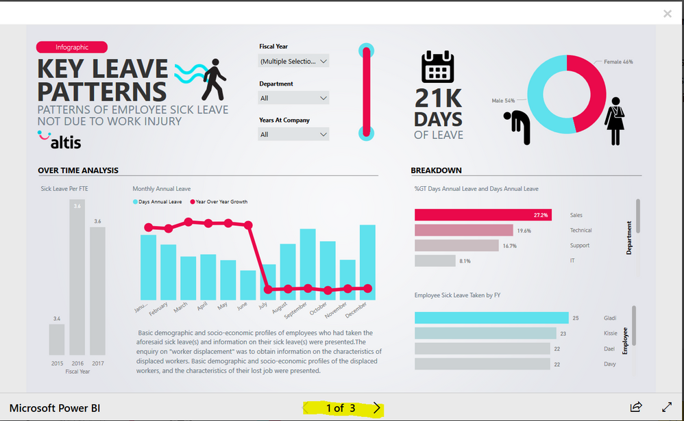 How to develop PowerBi report like this ? - Microsoft Power