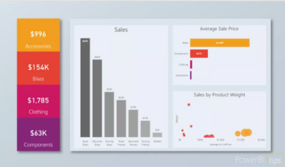 Power BI Visual Templates - New Tool to make your     - Microsoft