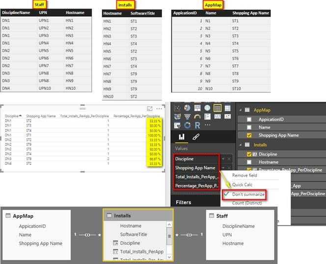 Solved: Help With Grouping By Multiple Columns - Microsoft