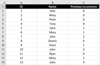 Solved: Count previous occurrences of a name in each row